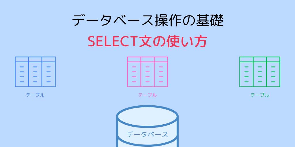 データベース操作の基礎を学ぼう!SELECT編